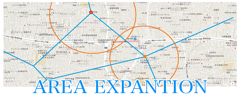 AREAEXPANTION